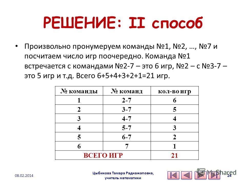РЕШЕНИЕ: II способ Произвольно пронумеруем команды 1, 2, …, 7 и посчитаем число игр поочередно. Команда 1 встречается с командами 2-7 – это 6 игр, 2 – с 3-7 – это 5 игр и т.д. Всего 6+5+4+3+2+1=21 игр. 08.02.2014 Цыбикова Тамара Раднажаповна, учитель