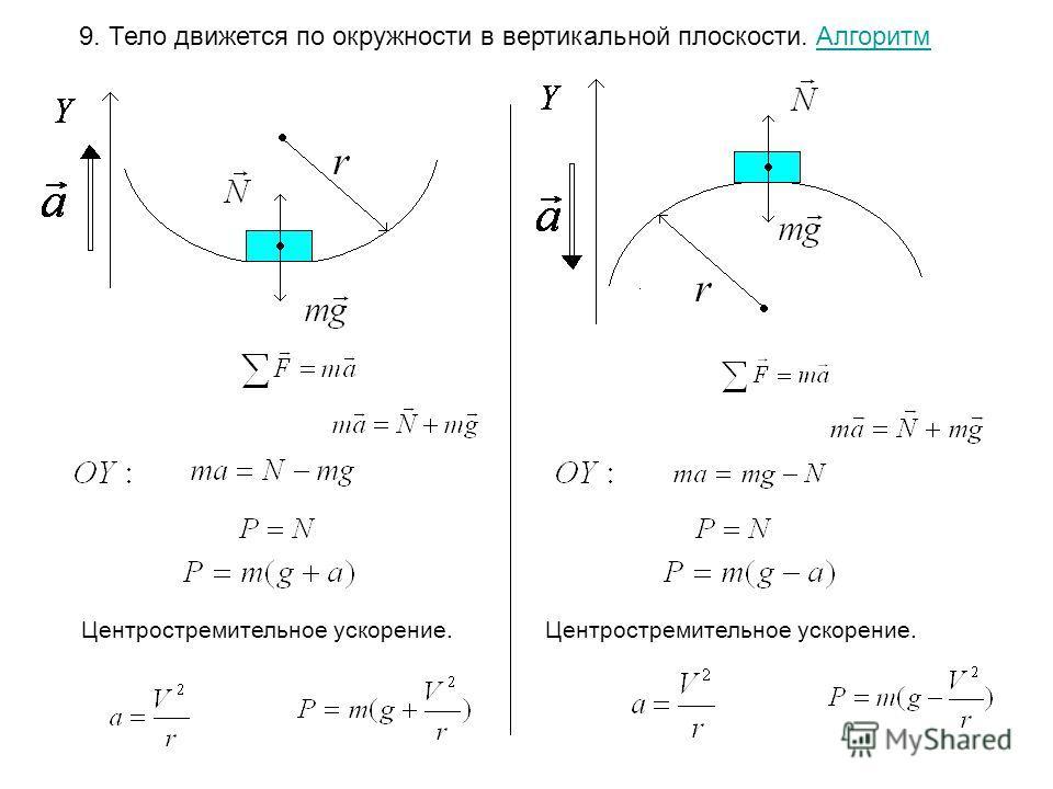 9. Тело движется по окружности в вертикальной плоскости. АлгоритмАлгоритм Центростремительное ускорение.