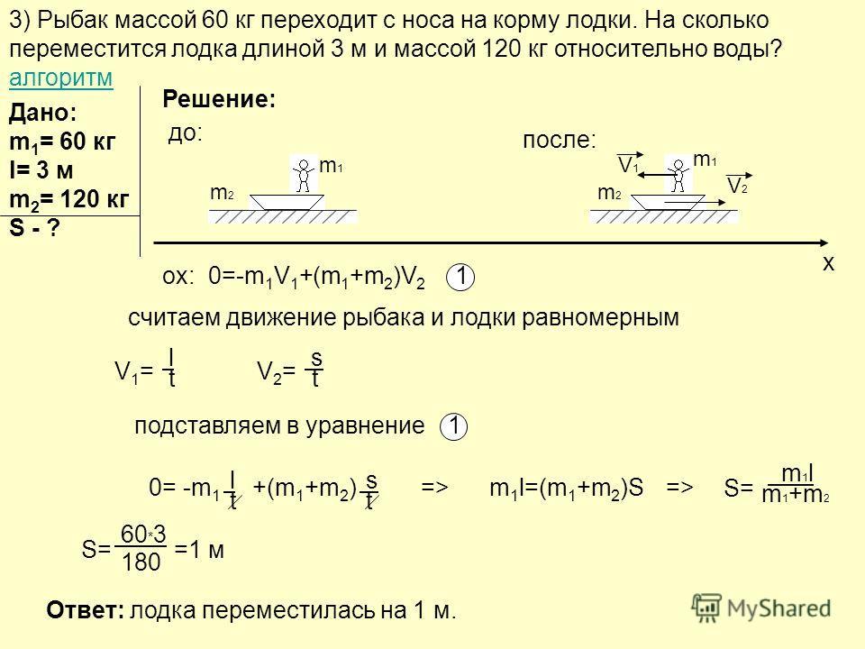 3) Рыбак массой 60 кг переходит с носа на корму лодки. На сколько переместится лодка длиной 3 м и массой 120 кг относительно воды? алгоритм алгоритм Решение: до: после: Дано: m 1 = 60 кг l= 3 м m 2 = 120 кг S - ? ox: 0=-m 1 V 1 +(m 1 +m 2 )V 2 считае