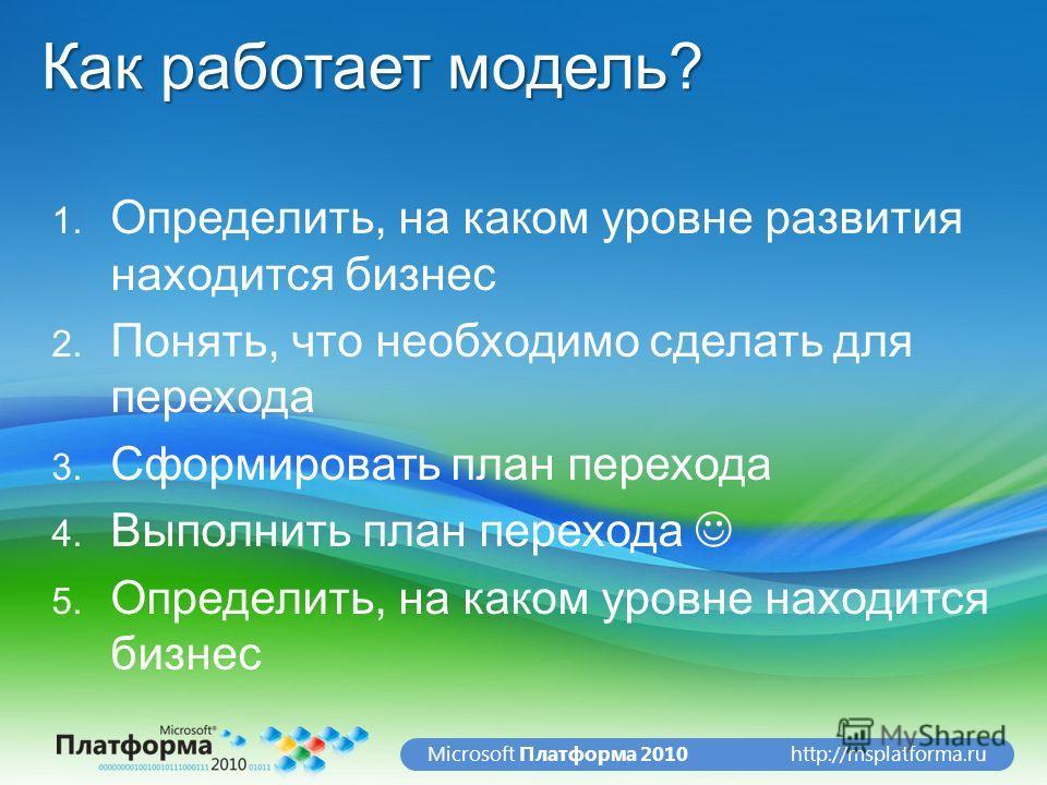 http://msplatforma.ruMicrosoft Платформа 2010 Как работает модель? 1. Определить, на каком уровне развития находится бизнес 2. Понять, что необходимо сделать для перехода 3. Сформировать план перехода 4. Выполнить план перехода 5. Определить, на како