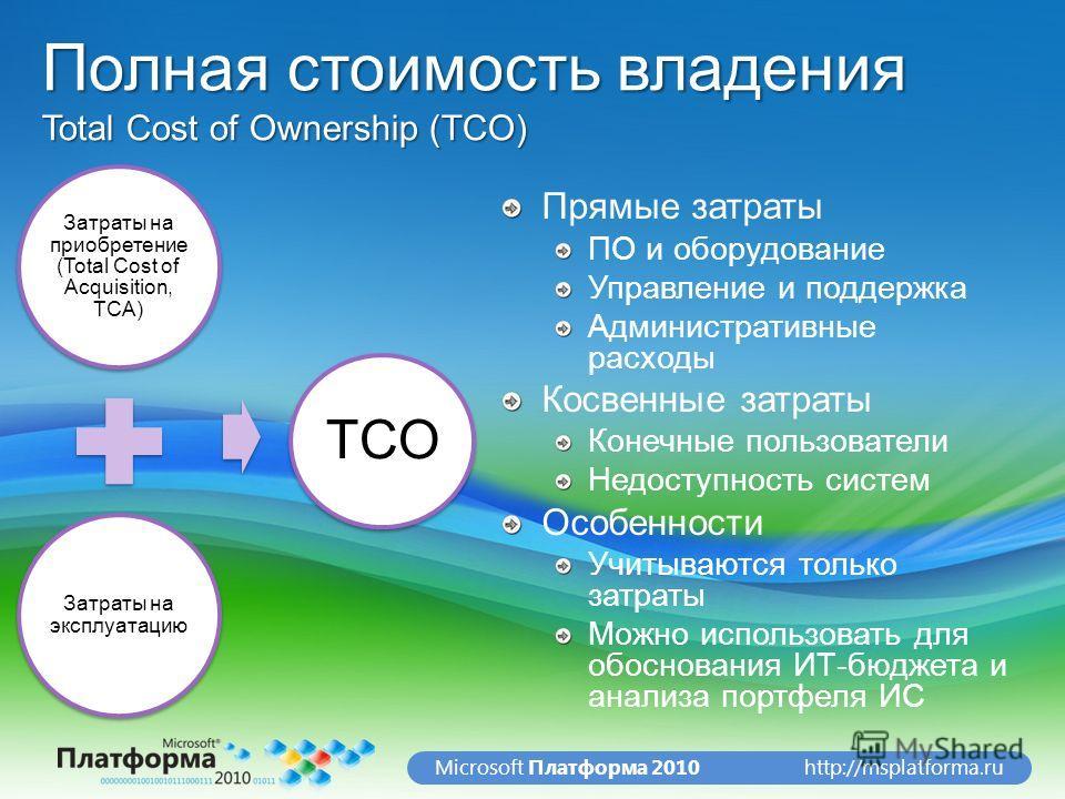 http://msplatforma.ruMicrosoft Платформа 2010 Полная стоимость владения Total Cost of Ownership (TCO) Прямые затраты ПО и оборудование Управление и поддержка Административные расходы Косвенные затраты Конечные пользователи Недоступность систем Особен