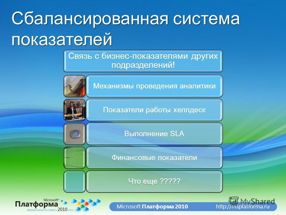 http://msplatforma.ruMicrosoft Платформа 2010 Сбалансированная система показателей Связь с бизнес-показателями других подразделений! Механизмы проведения аналитикиПоказатели работы хелпдескВыполнение SLAФинансовые показателиЧто еще ?????