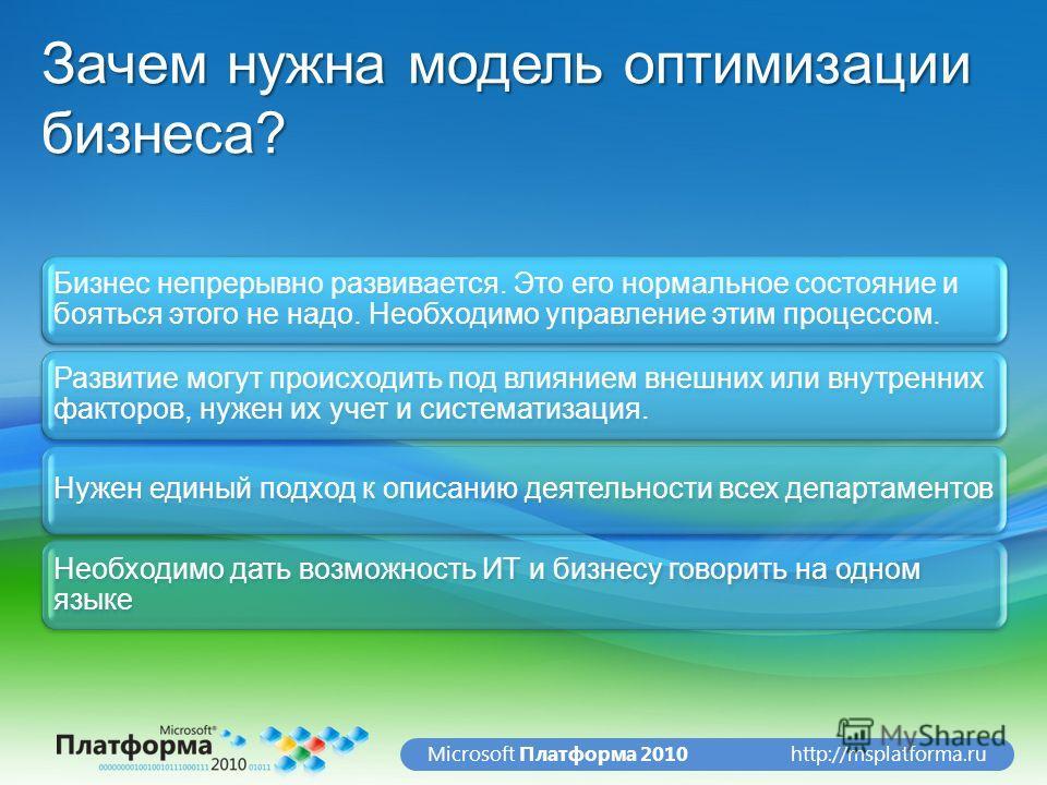 http://msplatforma.ruMicrosoft Платформа 2010 Зачем нужна модель оптимизации бизнеса? Бизнес непрерывно развивается. Это его нормальное состояние и бояться этого не надо. Необходимо управление этим процессом. Развитие могут происходить под влиянием в