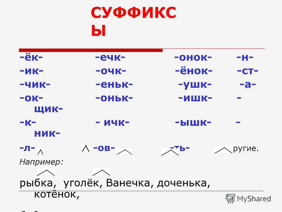 СУФФИКС Ы -ёк- -ечк- -онок- -н- -ик- -очк- -ёнок- -ст- -чик- -еньк- -ушк- -а- -ок- -оньк- -ишк- - щик- -к- - ичк- -ышк- - ник- -л- -ов- -ть- и другие. Например: рыбка, уголёк, Ванечка, доченька, котёнок, бабушка, солнышко.
