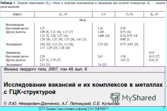 ХТТ Лекция 3 неточечные дефекты 2010 ХФ ННГУ 7