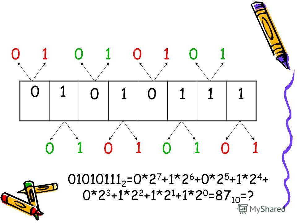 01010101 1 0 1 0 1 0 1 0 0 00 1 1111 01010111 2 =0*2 7 +1*2 6 +0*2 5 +1*2 4 + 0*2 3 +1*2 2 +1*2 1 +1*2 0 =87 10 =?