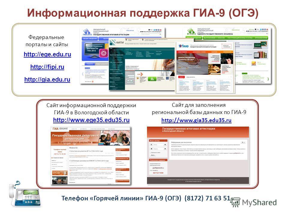 Информационная поддержка ГИА-9 (ОГЭ) 13 http://ege.edu.ru http://fipi.ru http://gia.edu.ru Телефон «Горячей линии» ГИА-9 (ОГЭ) (8172) 71 63 51 http://www.ege35.edu35.ru http://www.gia35.edu35.ru Сайт информационной поддержки ГИА-9 в Вологодской облас