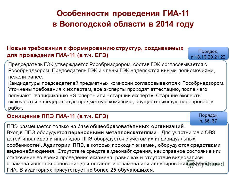 21 Особенности проведения ГИА-11 в Вологодской области в 2014 году Председатель ГЭК утверждается Рособрнадзором, состав ГЭК согласовывается с Рособрнадзором. Председатель ГЭК и члены ГЭК наделяются иными полномочиями, нежели ранее. Кандидатуры предсе