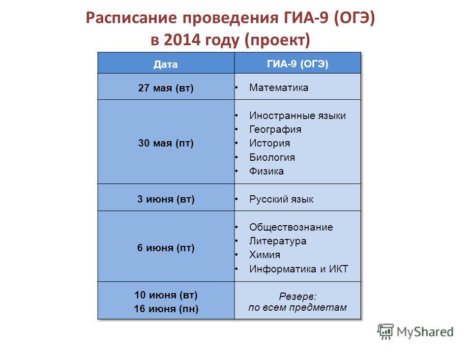 Расписание проведения ГИА-9 (ОГЭ) в 2014 году (проект) 5