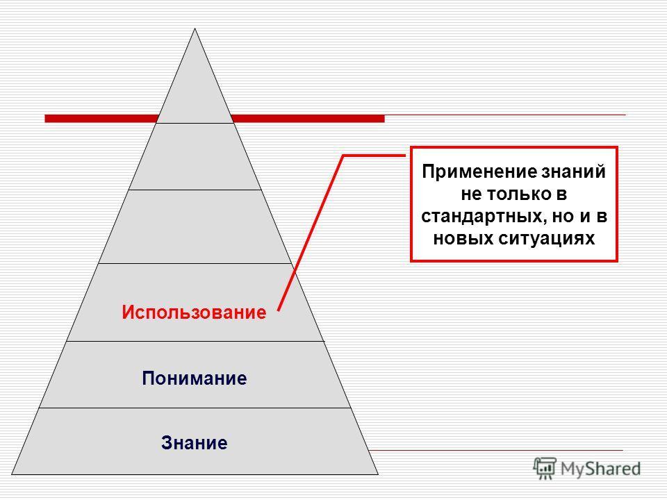 Использование Понимание Знание Применение знаний не только в стандартных, но и в новых ситуациях