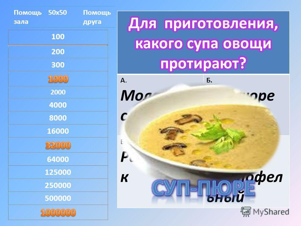 Помощь зала 50х50Помощь друга А. Молочный с овощами Б. Суп-пюре В. Рассольни к Д. Суп картофел ьный