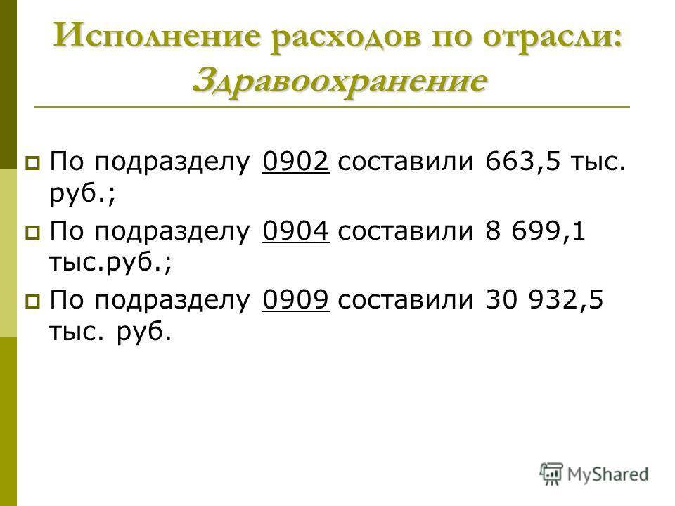 Исполнение расходов по отрасли: Здравоохранение По подразделу 0902 составили 663,5 тыс. руб.; По подразделу 0904 составили 8 699,1 тыс.руб.; По подразделу 0909 составили 30 932,5 тыс. руб.