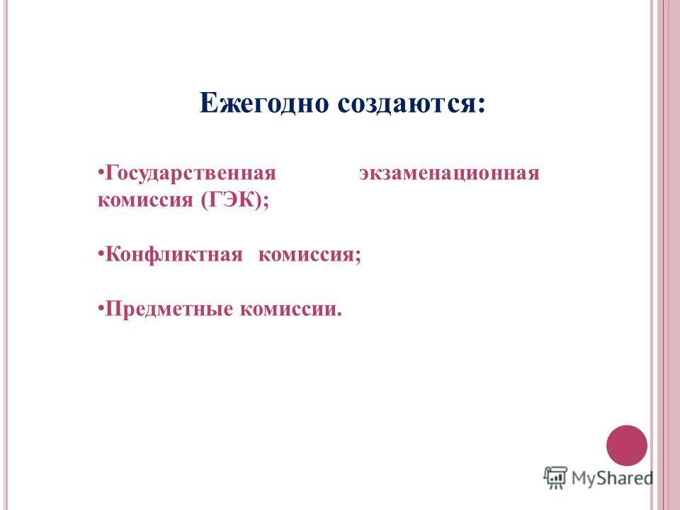Государственная экзаменационная комиссия (ГЭК); Конфликтная комиссия; Предметные комиссии. Ежегодно создаются: