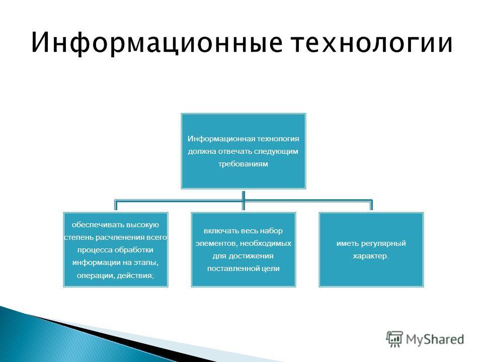 Информационная технология должна отвечать следующим требованиям обеспечивать высокую степень расчленения всего процесса обработки информации на этапы, операции, действия ; включать весь набор элементов, необходимых для достижения поставленной цели им