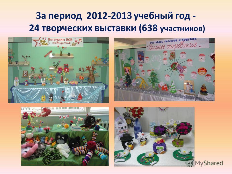 За период 2012-2013 учебный год - 24 творческих выставки (638 участников)