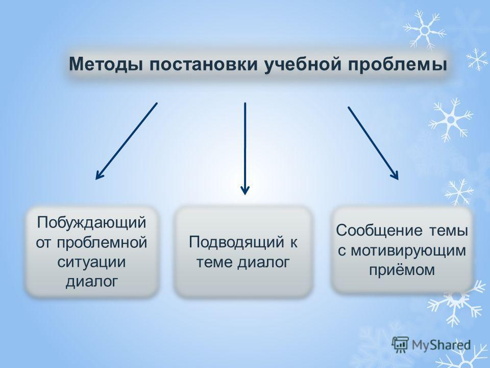 Методы постановки учебной проблемы Побуждающий от проблемной ситуации диалог Подводящий к теме диалог Сообщение темы с мотивирующим приёмом
