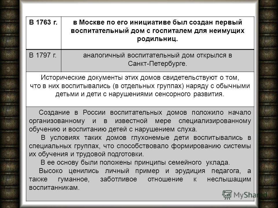 В 1763 г.в Москве по его инициативе был создан первый воспитательный дом с госпиталем для неимущих родильниц. В 1797 г.аналогичный воспитательный дом открылся в Санкт-Петербурге. Исторические документы этих домов свидетельствуют о том, что в них восп