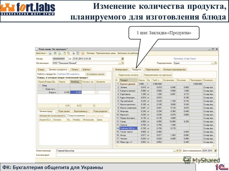 Изменение количества продукта, планируемого для изготовления блюда ФК: Бухгалтерия общепита для Украины 1 шаг. Закладка «Продукты»