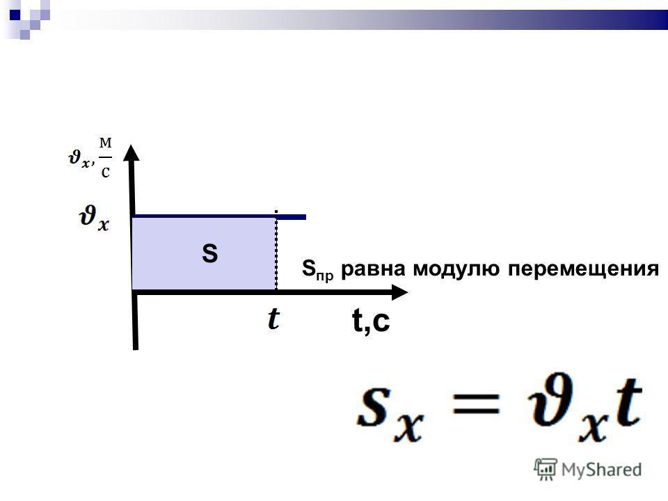t,с S S пр равна модулю перемещения