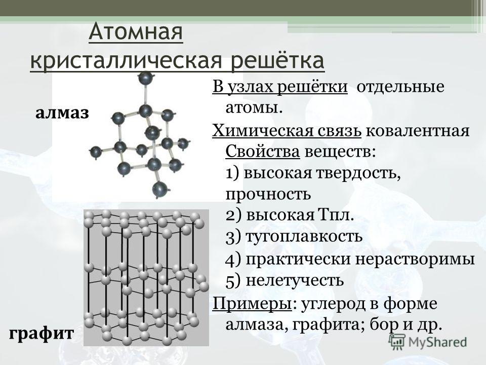 Атомная кристаллическая решётка В узлах решётки отдельные атомы. Химическая связь ковалентная Свойства веществ: 1) высокая твердость, прочность 2) высокая Тпл. 3) тугоплавкость 4) практически нерастворимы 5) нелетучесть Примеры: углерод в форме алмаз