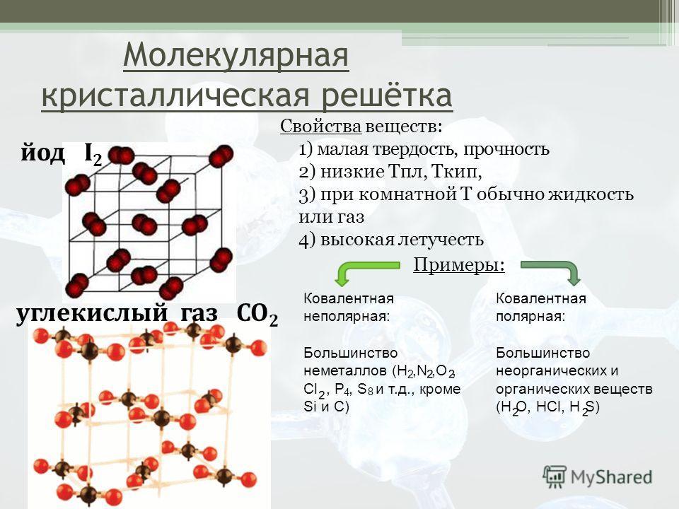 Свойства веществ: 1) малая твердость, прочность 2) низкие Тпл, Ткип, 3) при комнатной Т обычно жидкость или газ 4) высокая летучесть Примеры: йод I 2 углекислый газ СО 2 Ковалентная неполярная: Большинство неметаллов (H,N,O, Cl, P, S и т.д., кроме Si