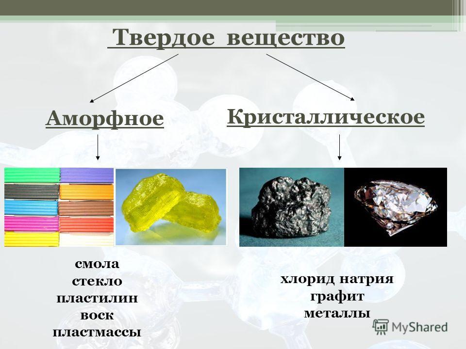 Твердое вещество Аморфное Кристаллическое смола стекло пластилин воск пластмассы хлорид натрия графит металлы