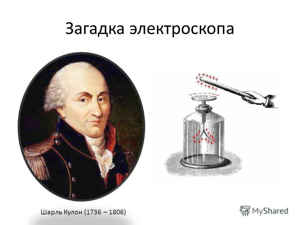 Загадка электроскопа Шарль Кулон (1736 – 1806)