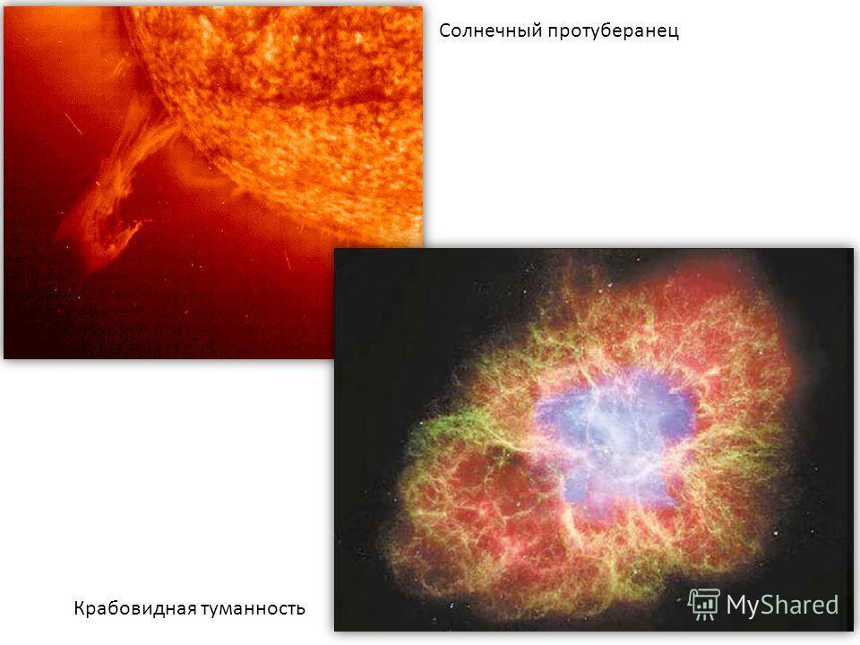 Солнечный протуберанец Крабовидная туманность