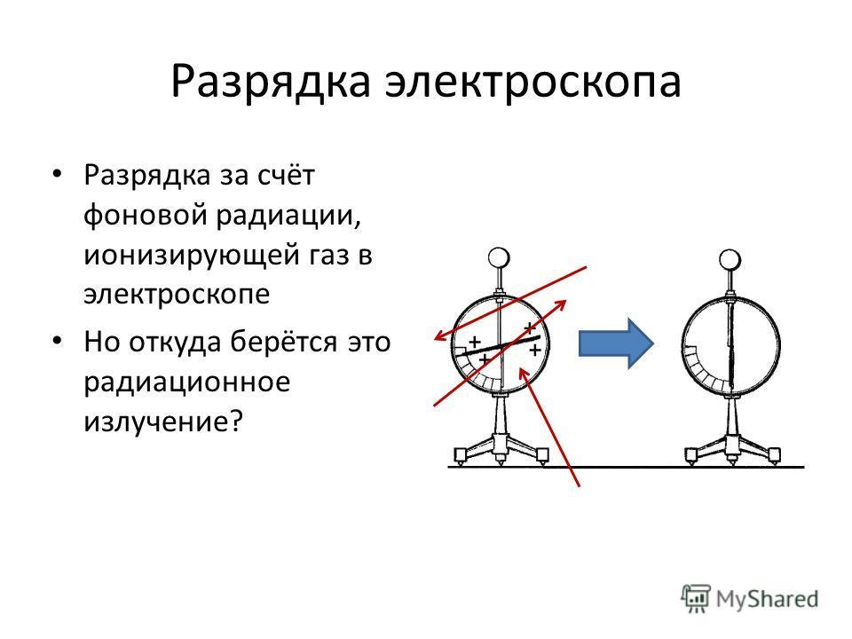 Разрядка электроскопа Разрядка за счёт фоновой радиации, ионизирующей газ в электроскопе Но откуда берётся это радиационное излучение?