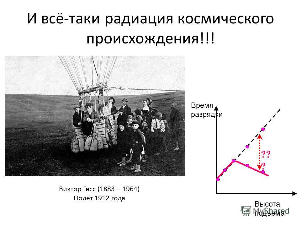И всё-таки радиация космического происхождения!!! Высота подъема Время разрядки ?? ? Виктор Гесс (1883 – 1964) Полёт 1912 года