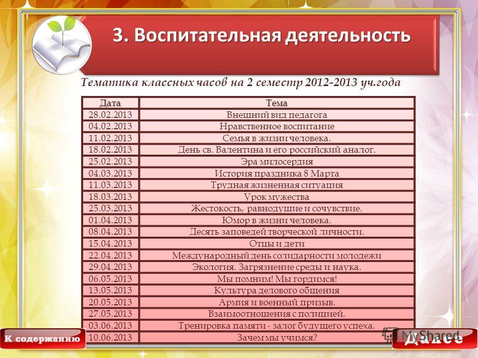 Тематика классных часов на 2 семестр 2012-2013 уч.года 3. Воспитательная деятельность