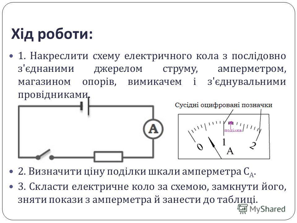 Хід роботи : 1. Накреслити схему електричного кола з послідовно з ' єднаними джерелом струму, амперметром, магазином опорів, вимикачем і з ' єднувальними провідниками. 2. Визначити ціну поділки шкали амперметра С А. 3. Скласти електричне коло за схем