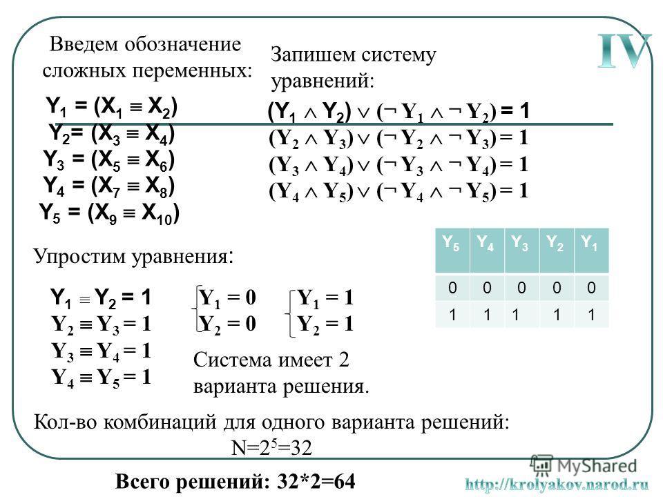 Введем обозначение сложных переменных: Y 1 = (X 1 X 2 ) Y 2 = (X 3 X 4 ) Y 3 = (X 5 X 6 ) Y 4 = (X 7 X 8 ) Y 5 = (X 9 X 10 ) Запишем систему уравнений: (Y 1 Y 2 ) (¬ Y 1 ¬ Y 2 ) = 1 (Y 2 Y 3 ) (¬ Y 2 ¬ Y 3 ) = 1 (Y 3 Y 4 ) (¬ Y 3 ¬ Y 4 ) = 1 (Y 4 Y 5