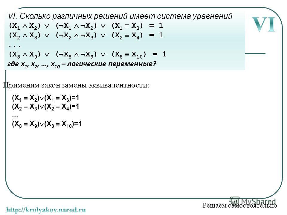 VI. Сколько различных решений имеет система уравнений (X 1 X 2 ) (¬X 1 ¬X 2 ) (X 1 X 3 ) = 1 (X 2 X 3 ) (¬X 2 ¬X 3 ) (X 2 X 4 ) = 1... (X 8 X 9 ) (¬X 8 ¬X 9 ) (X 8 X 10 ) = 1 где x 1, x 2, …, x 10 – логические переменные? Решаем самостоятельно Примен