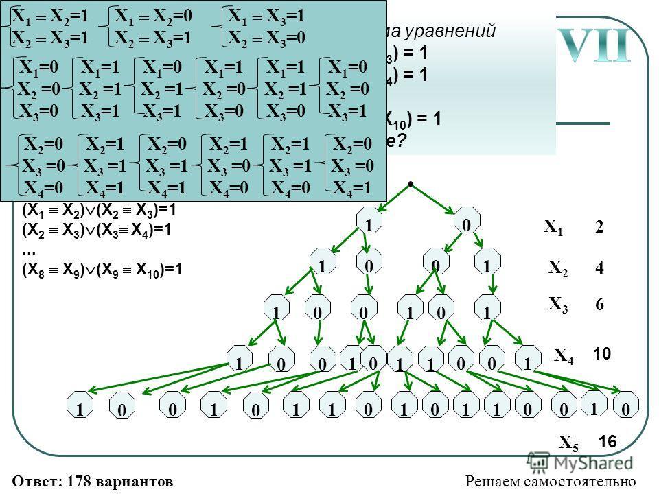Сколько различных решений имеет система уравнений (X 1 X 2 ) (¬X 1 ¬X 2 ) (X 2 X 3 ) (¬X 2 ¬X 3 ) = 1 (X 2 X 3 ) (¬X 2 ¬X 3 ) (X 3 X 4 ) (¬X 3 ¬X 4 ) = 1... (X 8 X 9 ) (¬X 8 ¬X 9 ) (X 9 X 10 ) (¬X 9 ¬X 10 ) = 1 где x 1, x 2, …, x 10 – логические пере