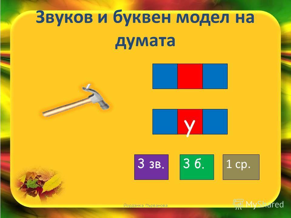 Звуков и буквен модел на думата Йорданка Първанова уа 4 зв.4 б. 2 ср.