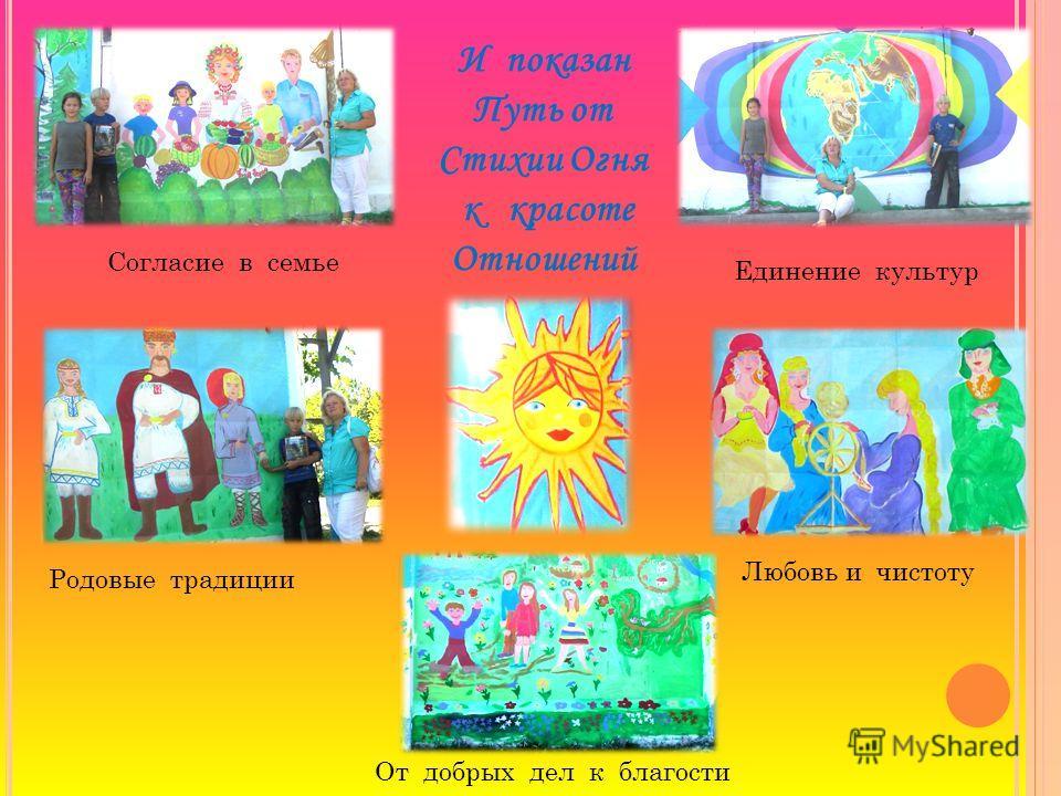 Ангелы и Стихии Природы проявились в коллективных рисунках и цветниках. 4-е стихии синтез опыта опыт и ресурсы ангелы - хранители