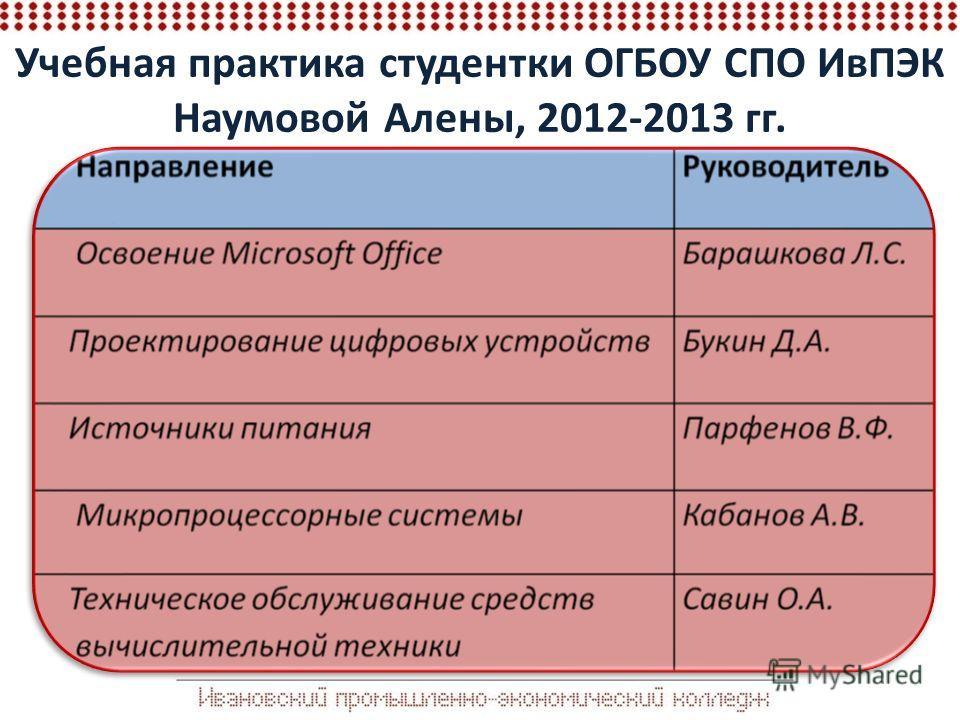Учебная практика студентки ОГБОУ СПО ИвПЭК Наумовой Алены, 2012-2013 гг.