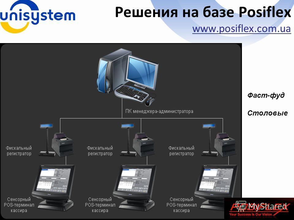 Решения на базе Posiflex www.posiflex.com.ua Фаст-фуд Столовые