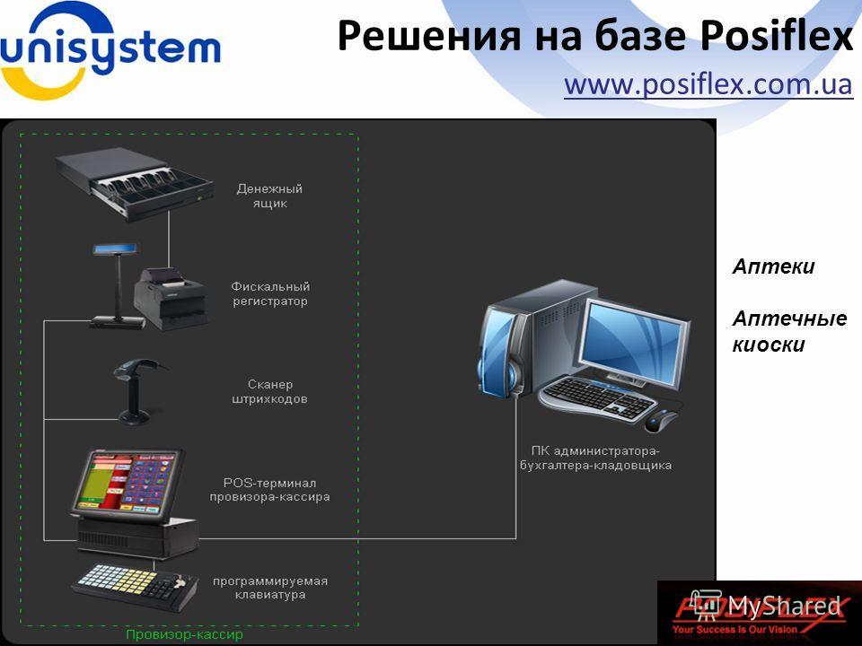 Решения на базе Posiflex www.posiflex.com.ua Аптеки Аптечные киоски
