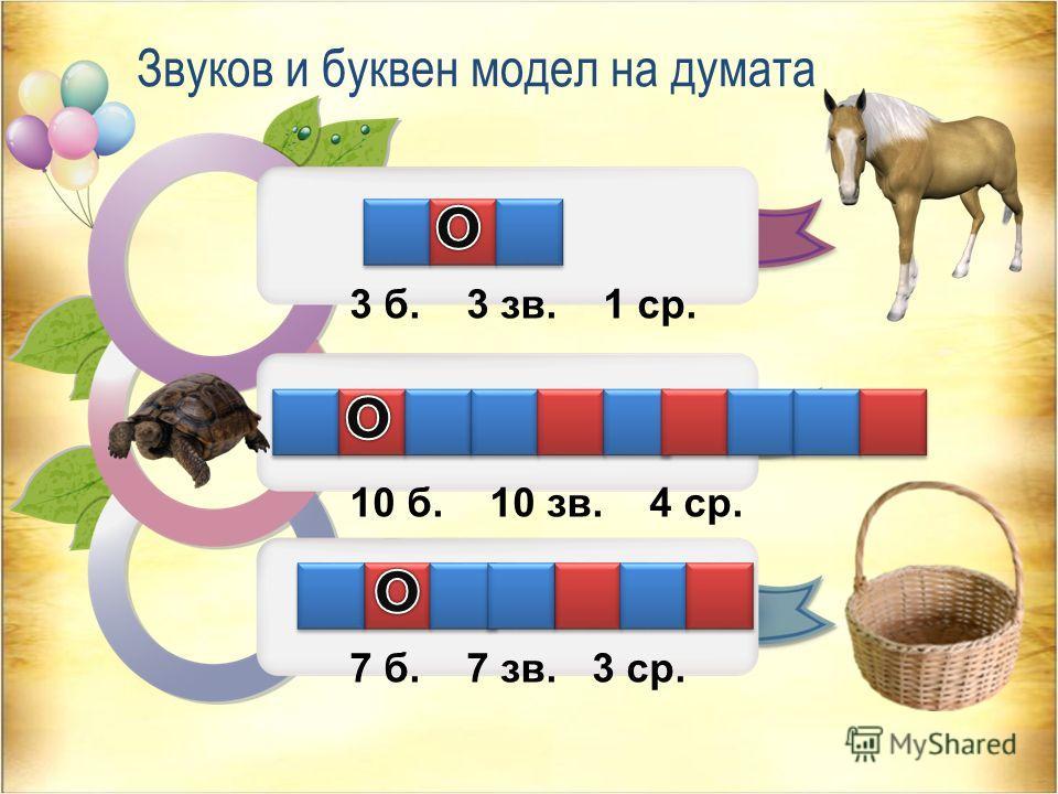 5 б. 5 зв. 2 ср. 6 б. 6 зв. 3 ср. 6 б. 6 зв. 3 ср. Звуков и буквен модел на думата