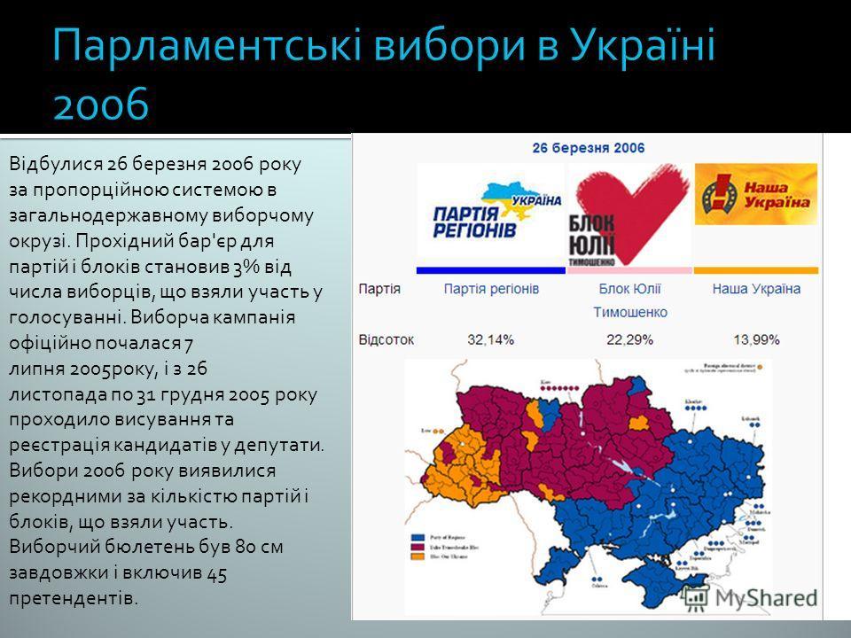 Відбулися 26 березня 2006 року за пропорційною системою в загальнодержавному виборчому окрузі. Прохідний бар'єр для партій і блоків становив 3% від числа виборців, що взяли участь у голосуванні. Виборча кампанія офіційно почалася 7 липня 2005року, і