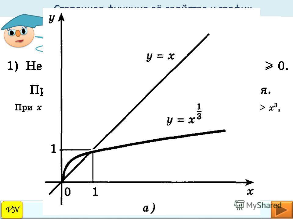 Степенная функция её свойства и график. Степенная функция её свойства и график. VN т.е. Щелкай по строчкам, чтобы увидеть решение!