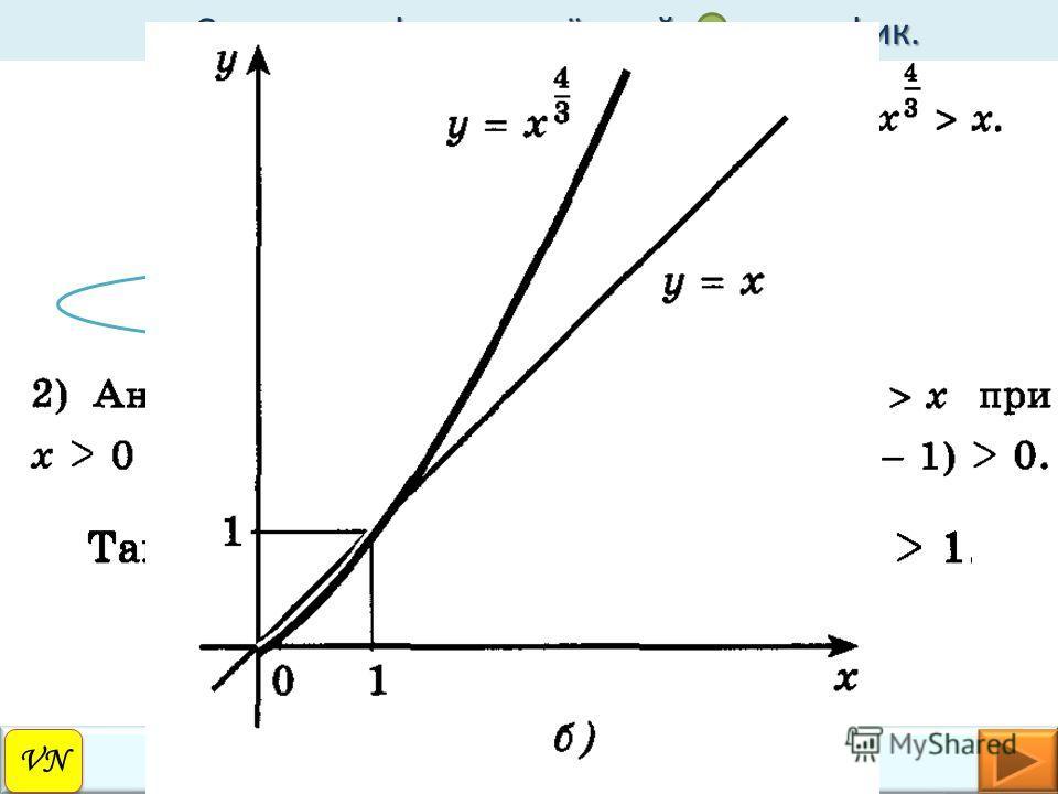 Степенная функция её свойства и график. Степенная функция её свойства и график. VN Щелкай по строчкам, чтобы увидеть решение!