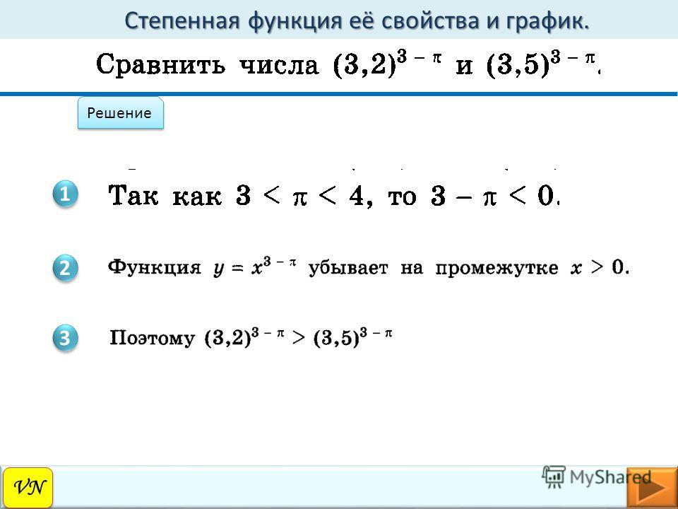 Степенная функция её свойства и график. Степенная функция её свойства и график. VN Решение 1 1 2 2 3 3