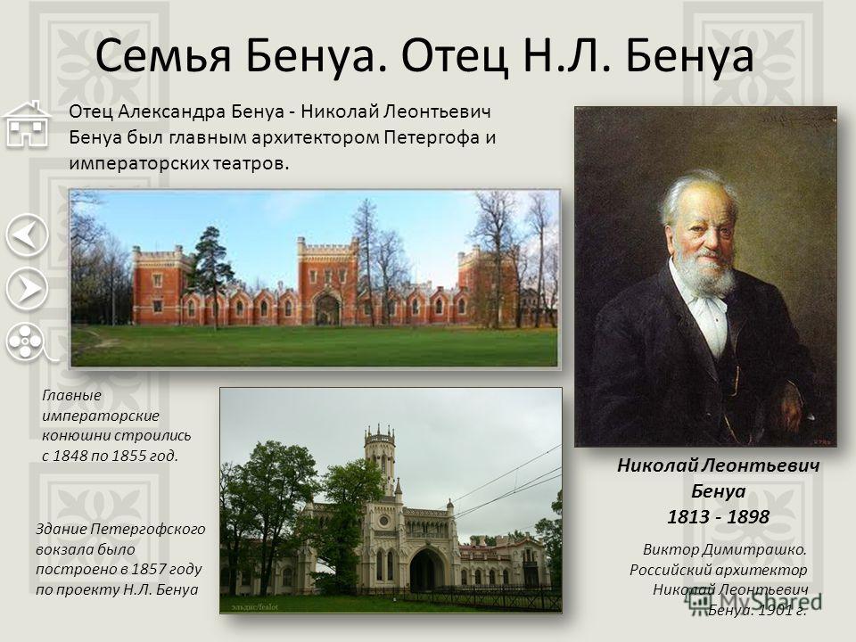 Семья Бенуа. Отец Н.Л. Бенуа Отец Александра Бенуа - Николай Леонтьевич Бенуа был главным архитектором Петергофа и императорских театров. Главные императорские конюшни строились с 1848 по 1855 год. Здание Петергофского вокзала было построено в 1857 г
