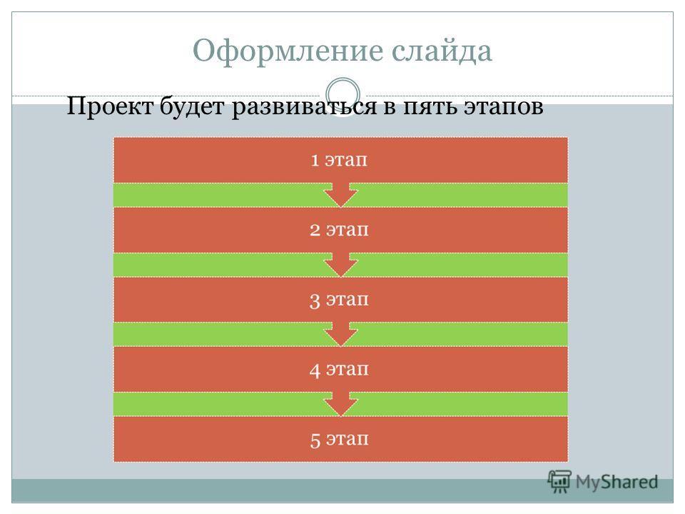 Оформление слайда Проект будет развиваться в пять этапов