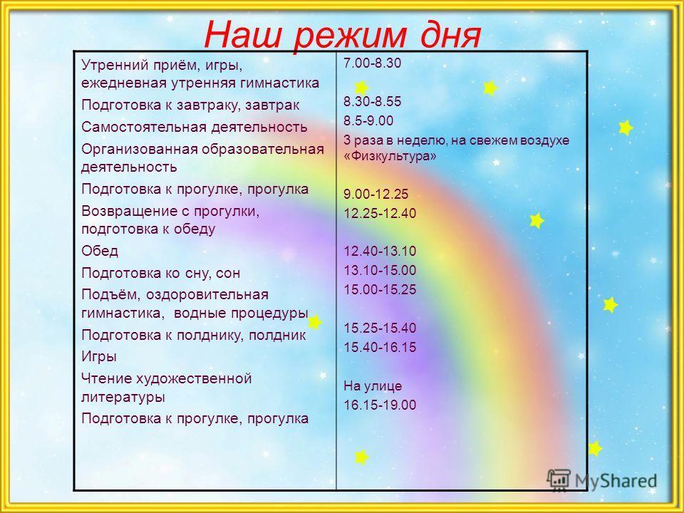 Помощник воспитателя Наталья Николаевна Семыкина