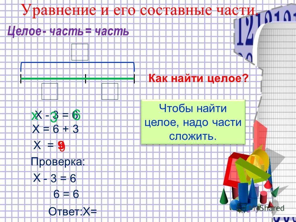 Уравнение и его составные части. Целое Х - 3 = 6 6 3 х Х = 6 + 3 Х = 9 Проверка: - 3 = 6 9 Х 6 = 6 Ответ:X= 9 - часть= часть Как найти целое? Чтобы найти целое, надо части сложить.
