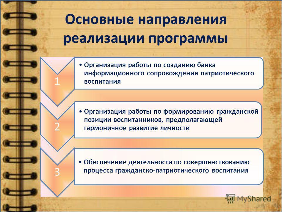 Основные направления реализации программы 1 Организация работы по созданию банка информационного сопровождения патриотического воспитания 2 Организация работы по формированию гражданской позиции воспитанников, предполагающей гармоничное развитие личн